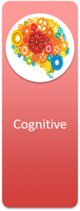 Cognitive graphic