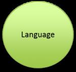 Language circle